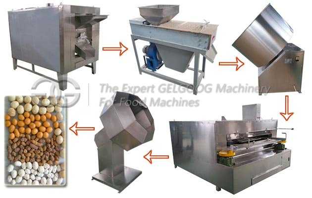 Honey Coated Peanut Processing Line|Flour Coated Peanuts Making Machine