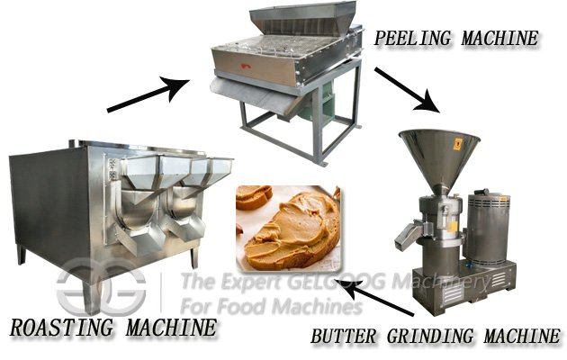 Small Scale Peanut Butter Production Line Equipment List