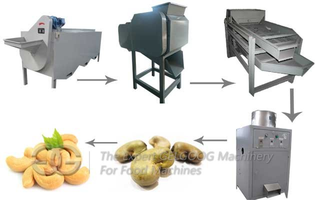 Automatic Cashew Nut Shelling Line